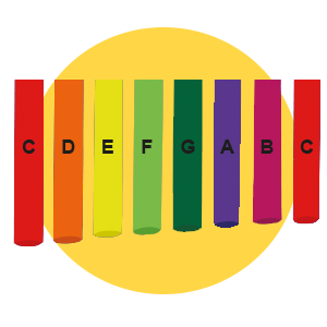 Boomwhacker Resources